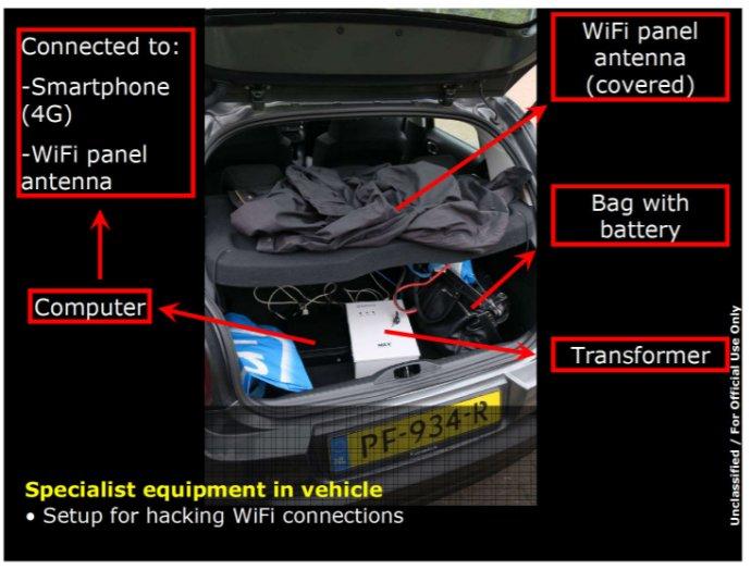 Vybavenie ruských agentov GRU, ktorí chceli napadnúť wifi sieť organizácie OPCW v Haagu. Foto - holandská polícia