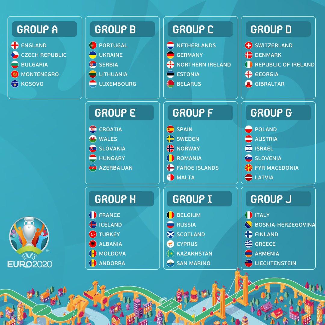 795a8c6f5 Slovenskí futbalisti budú hrať v kvalifikácii o Euro 2020 proti Chorvátsku  - Denník N