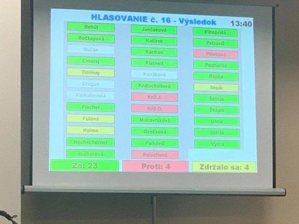 8dea6311e Hlavné posolstvo bolo jasné. Ak má dieťa trvalý pobyt v Petržalke a je  staršie ako 3 roky, bude platiť tak ako doteraz. Ak nie, školné by bolo 250  EUR.
