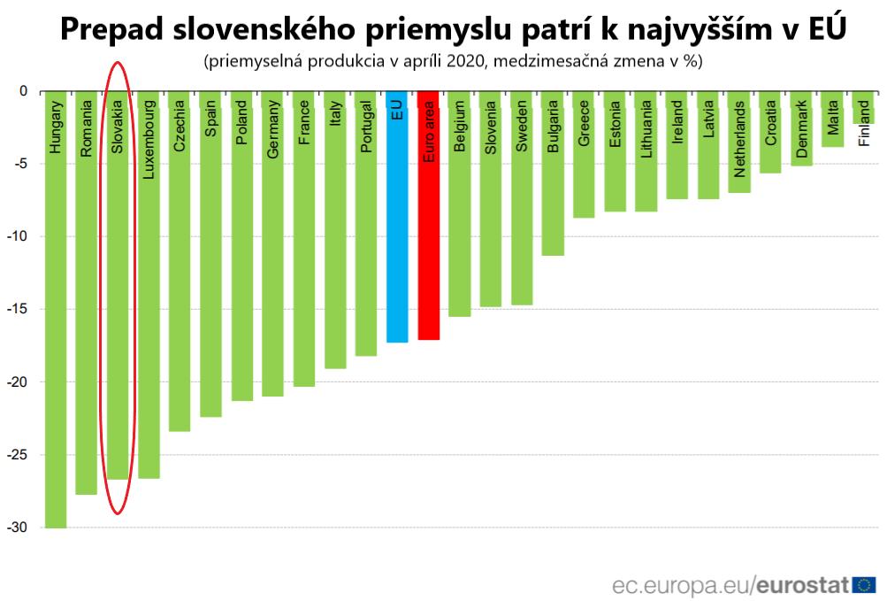 IMG:https://img.projektn.sk/wp-static/2020/06/screenshot-ec.europa.eu-2020.06.12-11_30_34.png